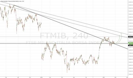FTMIB: X-Mark su MIB