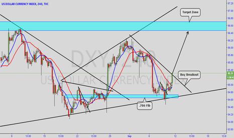 DXY: USD Index Long Setup