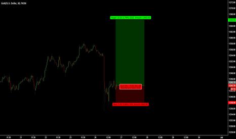XAUUSD: GOLD / 30 Trades / Trade 2#
