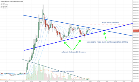 STRBTC: TA proving STR's upcoming moonshot. Even without IBM!