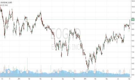 EOG: Purchasing Yates Petroleum $96.00 Price Target
