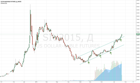 SIU2015: SI-9.15 LONG
