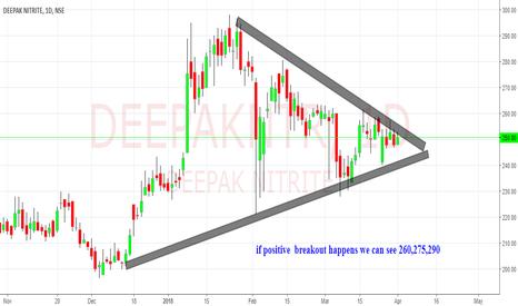 DEEPAKNTR: deepak at hotspot