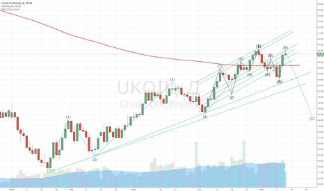UKOIL: Смятения по нефти -  возможно все!!!