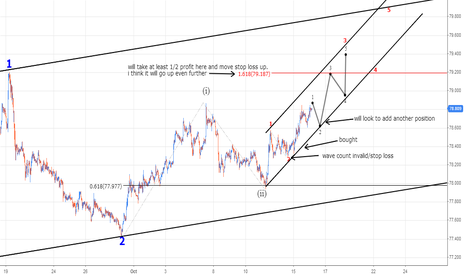 USDJPY: USDJPY trading a wave 3 lower degree