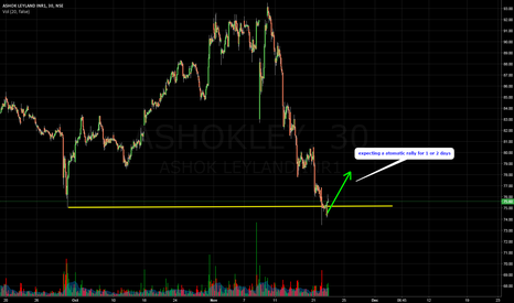 ASHOKLEY: some up move