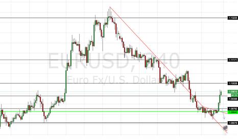 EURUSD: $$$