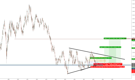 AUDNZD: AUD Versus NZD: Some Fundamental thoughts