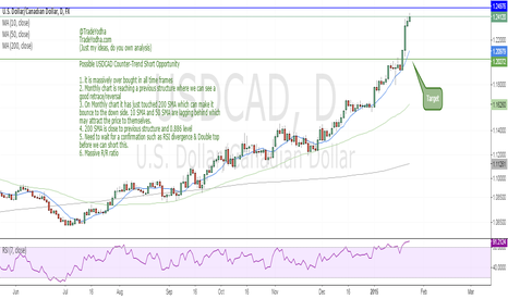 USDCAD: Massive short opportunity waiting for USDCAD (F