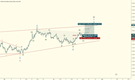 GBPNZD: GBPNZD Elliott Wave Count: Rally Started - T3 Butterfly