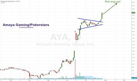 AYA: Amaya Gaming/Pokerstars - To infinity and beyond