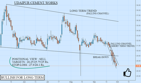 UDAICEMENT: UDAICEMENT : FALLING CHANNEL BREAK-DOWN ...
