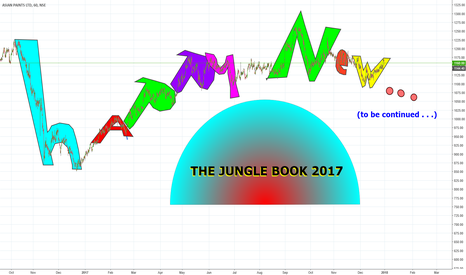 ASIANPAINT: The Jungle Book 2017