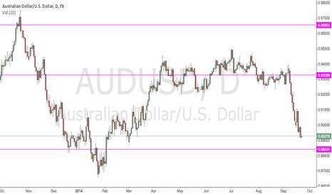 AUDUSD: Aussie downtrend