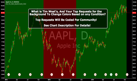AAPL: TimWest BackGrnd Highlight!  What's Tim's Top Request? And YOURS