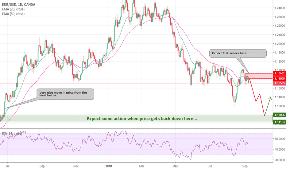 EURUSD: Big week for the EUR coming up. Can EUR continue climbing?