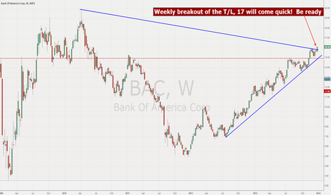 BAC: $BAC Breakout of the weekly trend-line, 17 coming very quick