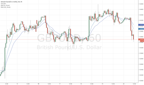 GBPUSD: Trading in the GBP/USD band