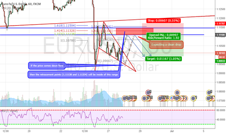 EURUSD: Waiting 4 chance 2 short / after a little move-up
