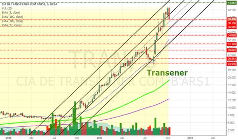 TRAN: TRAN - Transener