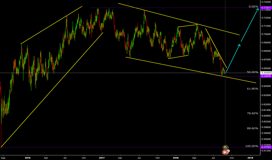 NZDCHF: New Zealand Dollar/Swiss Franc