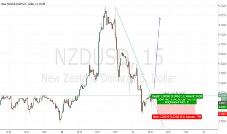 NZDUSD: long nu