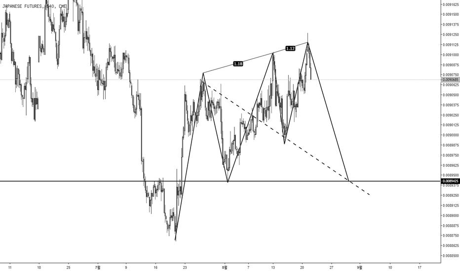 J61!: JPY/USD 중기적 매도 관점 쓰리 드라이브 패턴