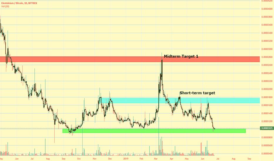 emc2 btc tradingview)