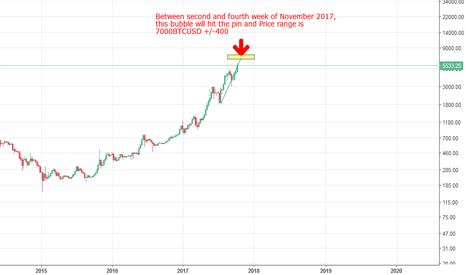 Bloomberg на русском все для форекс forex биржевая игра 4 0