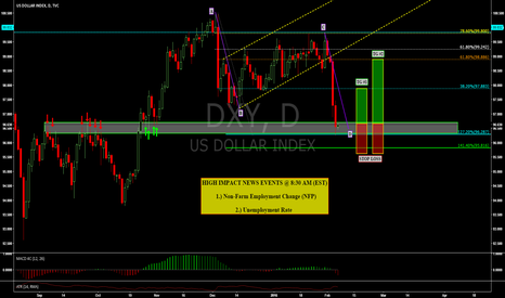 DXY: DXY: COMPLETION OF HARMONIC AB=CD MOVE (NOT A TRADE SETUP) !!!