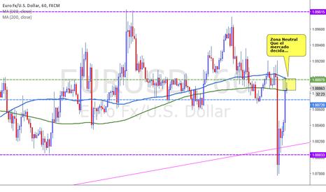 EURUSD: El euro en zona neutral