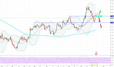 GBPUSD: GBPUSD - Daily - Just a little more push...