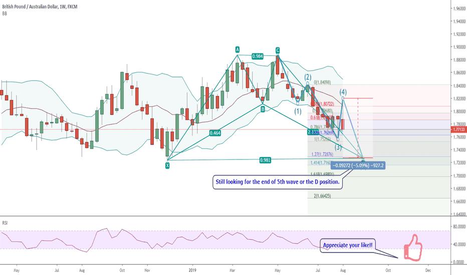 Trader FUNTRADER-Vera — Trading Ideas & Charts — TradingView