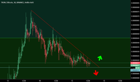 TRXBTC: 50% profit in trx in 12 days hold now if its cross red line