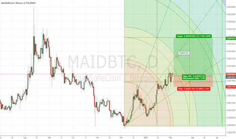 MAIDBTC: MAID LONG 1D