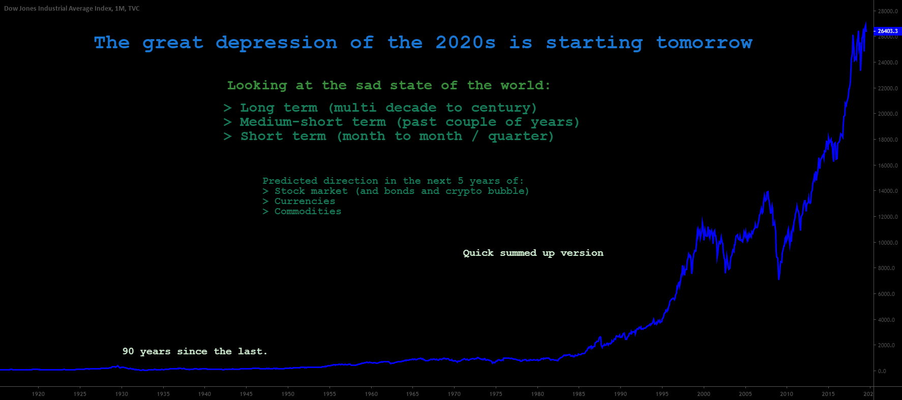 Welcome to the great depression of the 2020s  It is starting