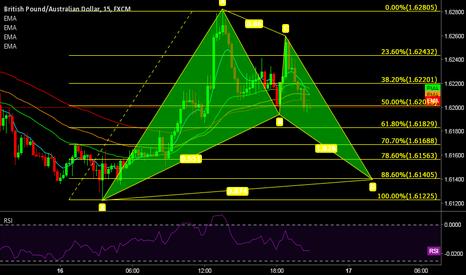 GBPAUD: Potential Bat Pattern @ 15 GBP/AUD