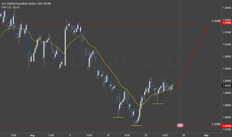 USDCAD: USDCAD on the rise?