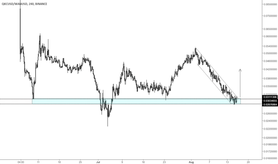 QKCUSD/WANUSD: QKCWAN ratio suggests a major rally (short term in QKC)