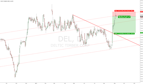 DEL: Looking for a short opportunity