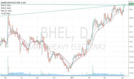 BHEL: breakout