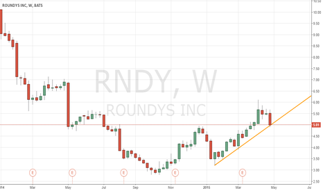 RNDY: I'm randy for RNDY