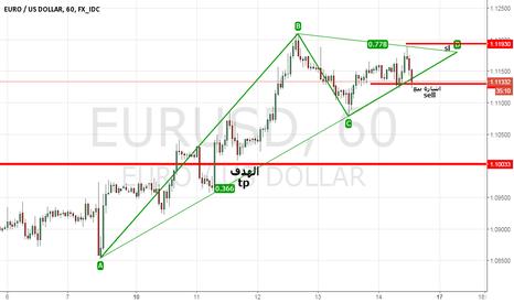 EURUSD: sell eurusd