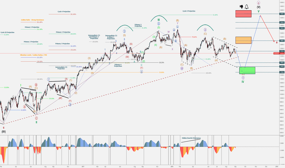 GRXEUR: GER30 (DAX / GRXEUR) - I called all the tops and all the bottoms