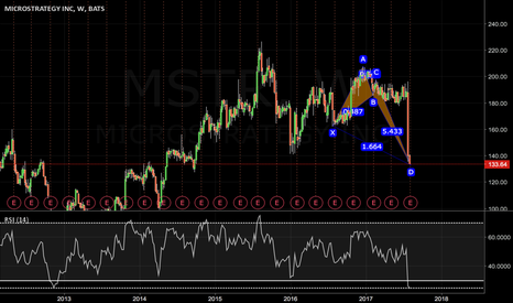 MSTR: Weekly Crab Pattern