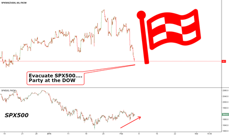 SPX500/US30: Abandon ship - SPX loses big business to the Dow index