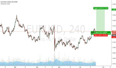 EURUSD: движение вверх продолжается