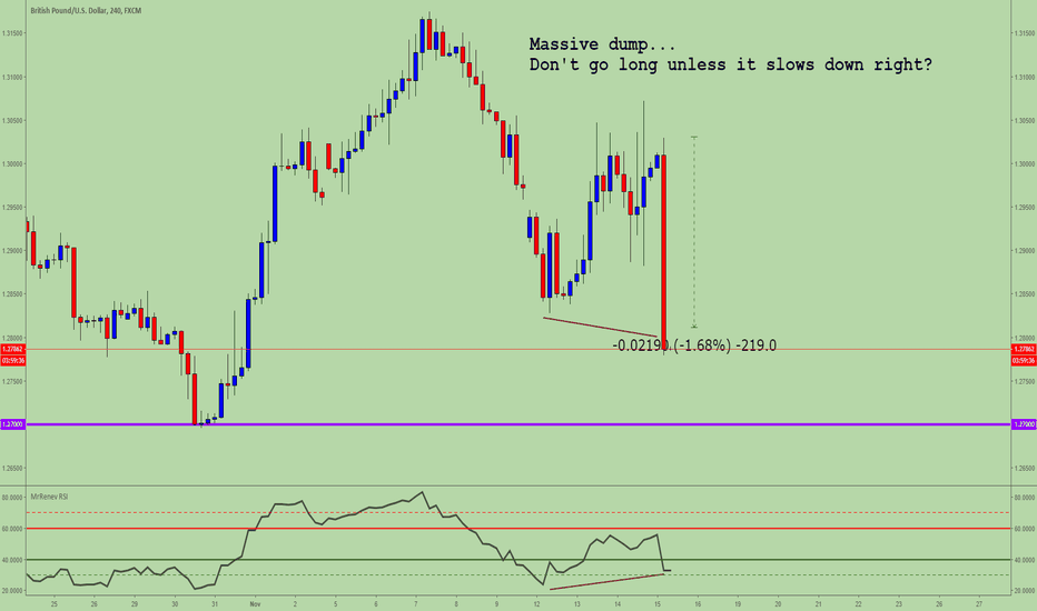 GBPUSD: You need water in the desert... WHY DOES THIS KEEP HAPPENING?