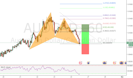 AUDCAD: BULLISH GARTLEY