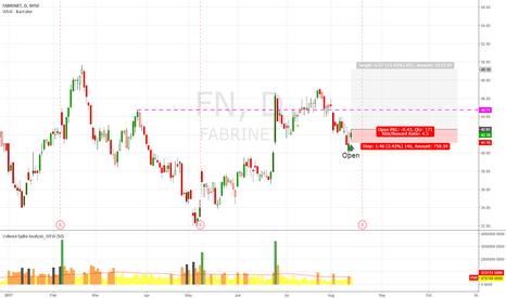 FN: FN Call Before Earning